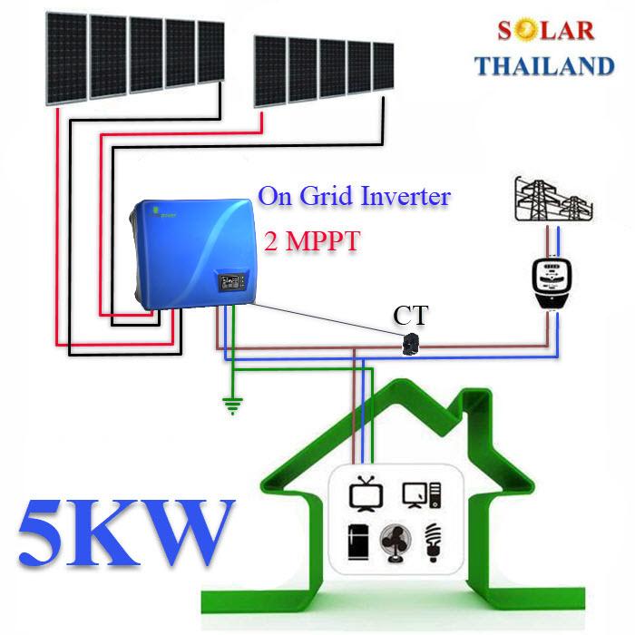 On-Grid-2200W :